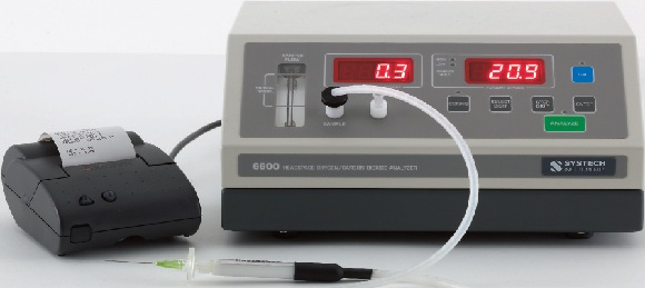 6000 Precision Headspace Analyzer